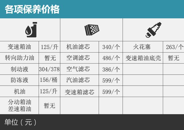寶馬320li多少錢怎麼樣 常規保養手冊明細及周期